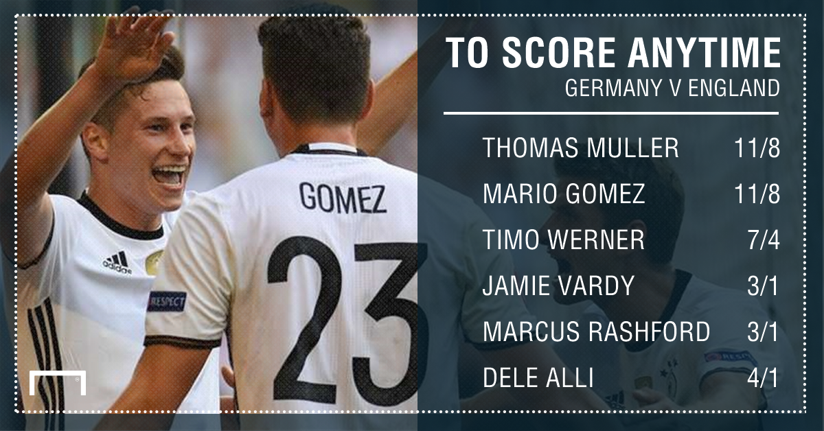 GFX Germany England scorer betting