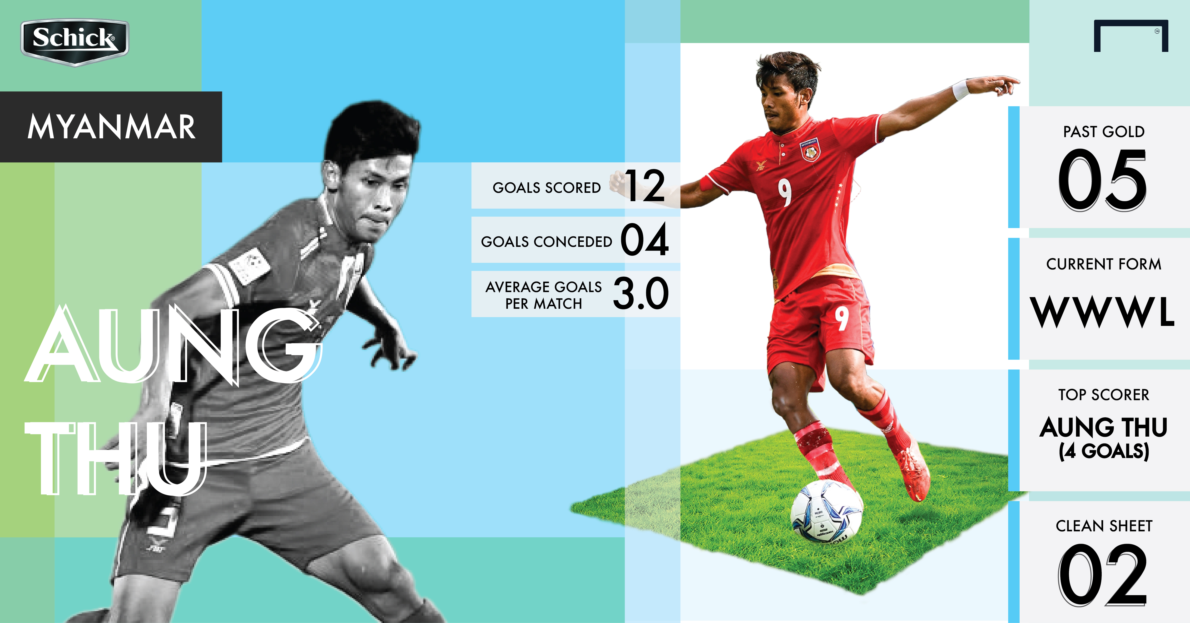 Myanmar, Schick, commercial, SEA Games