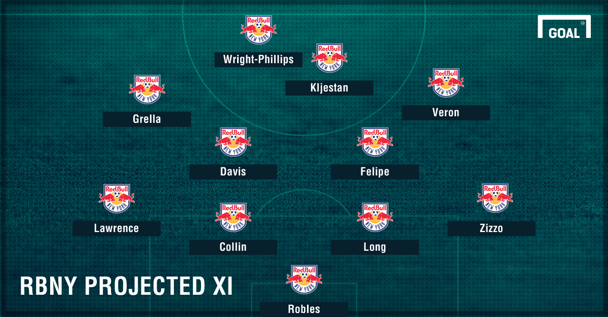 New York Red Bulls Projected XI GFX 2017