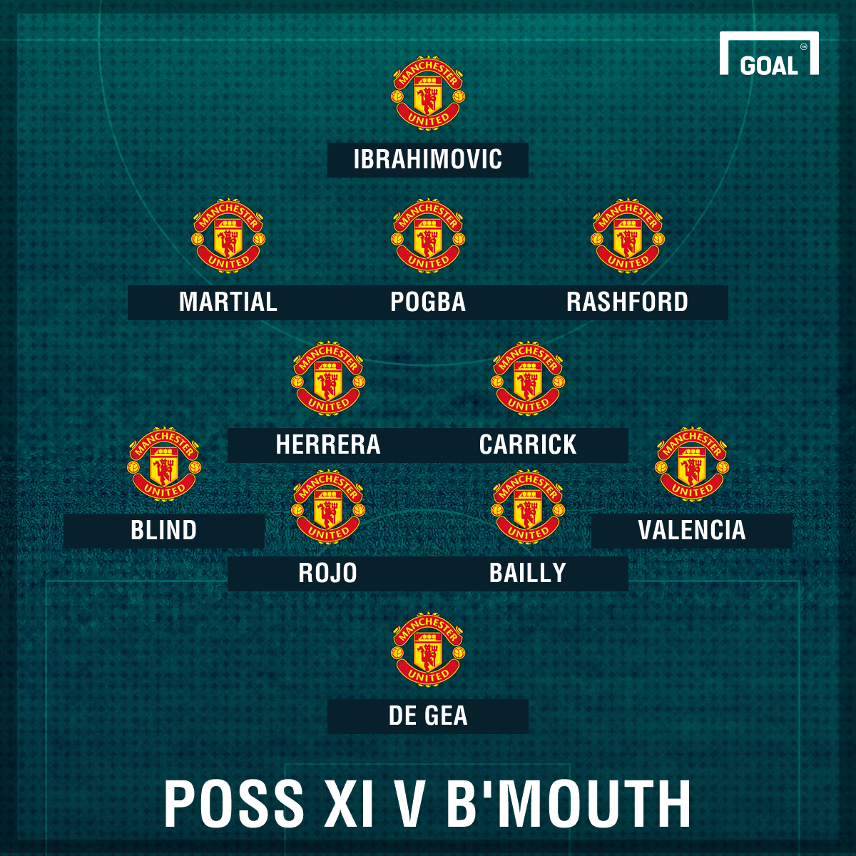 Man Utd Team News: Injuries, Suspensions And Line-up Vs