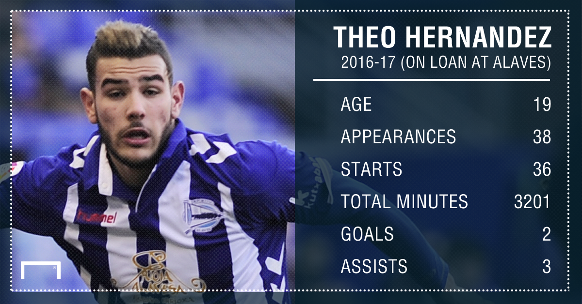 Theo Hernandez stats 2016-17