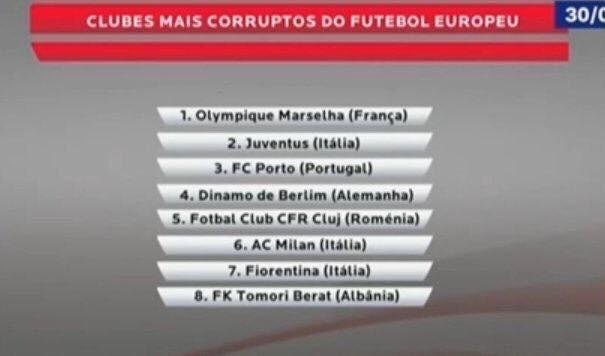 Clubes corruptos