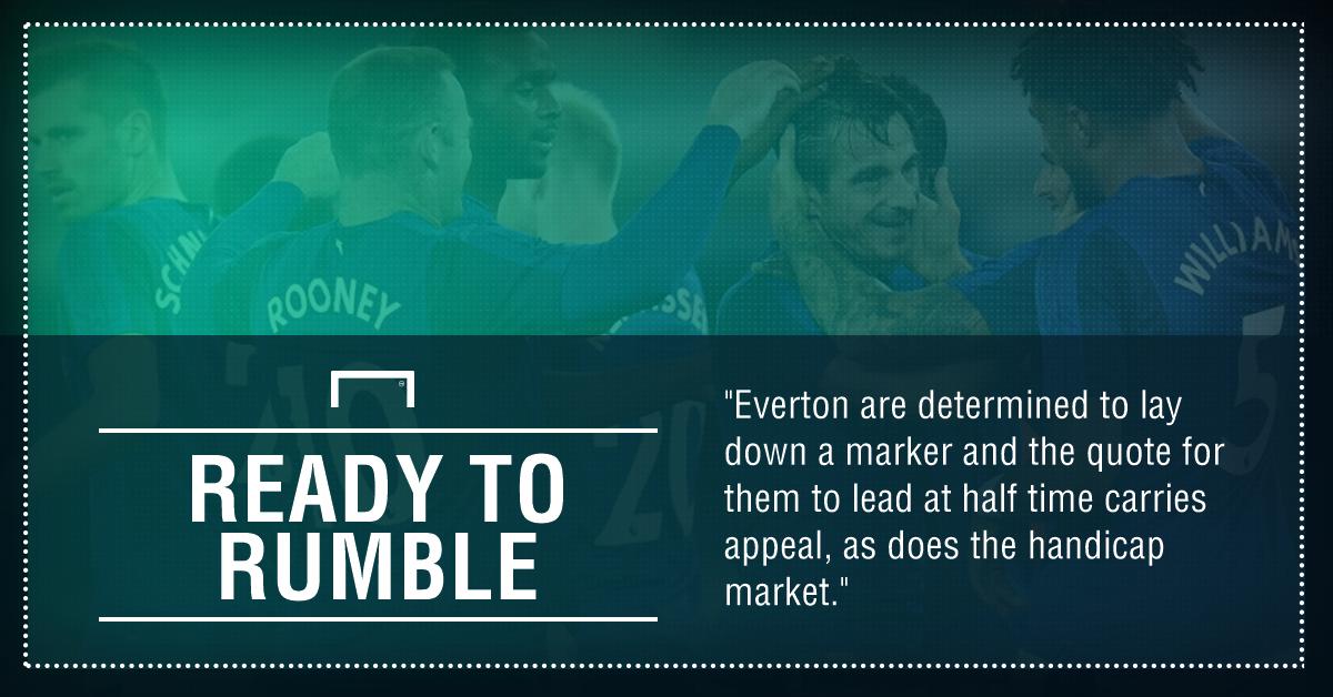 GFX Ruzomberok Everton betting