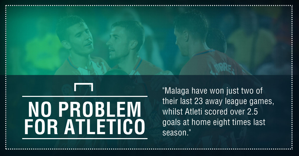 Atletico Madrid Malaga graphic