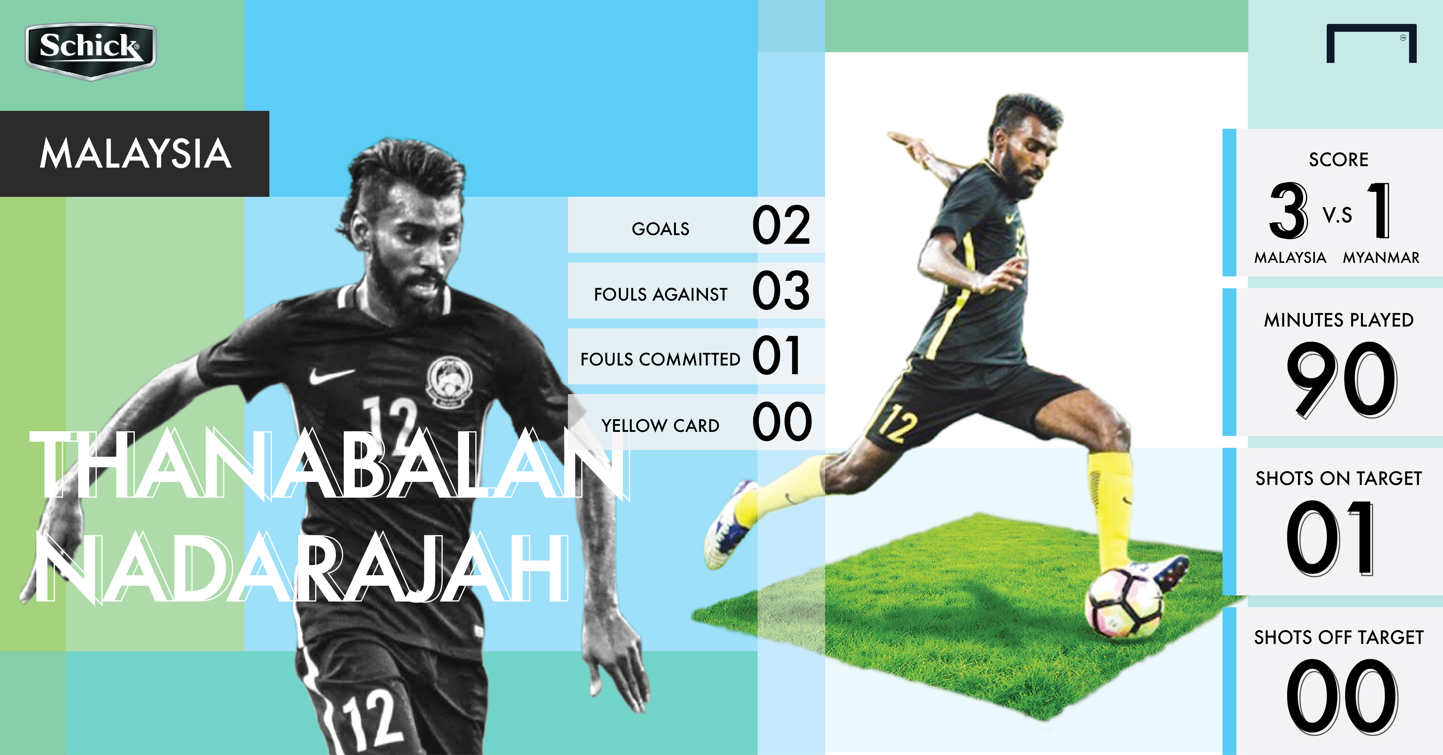Schick Malaysia-Myanmar MOTM infographics
