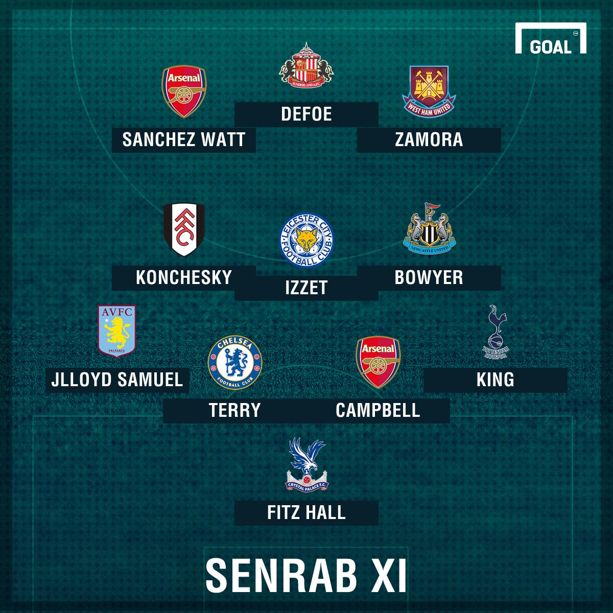 Senrab GFX