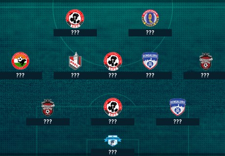 I-League Team of the Week: Round 12