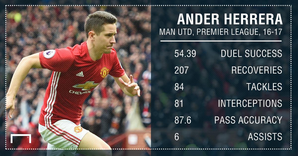 Ander Herrera Manchester United 16 17