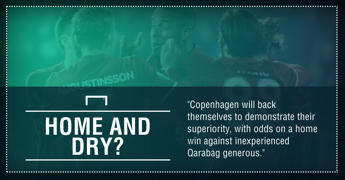 GFX Copenhagen Qarabag betting