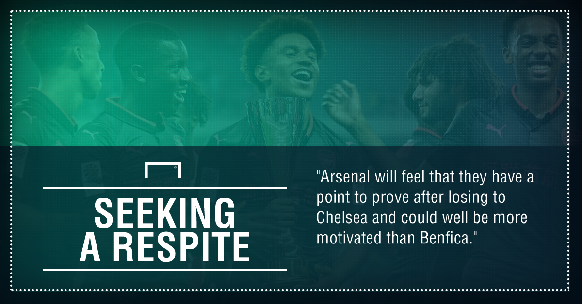 GFX Arsenal Benfica betting