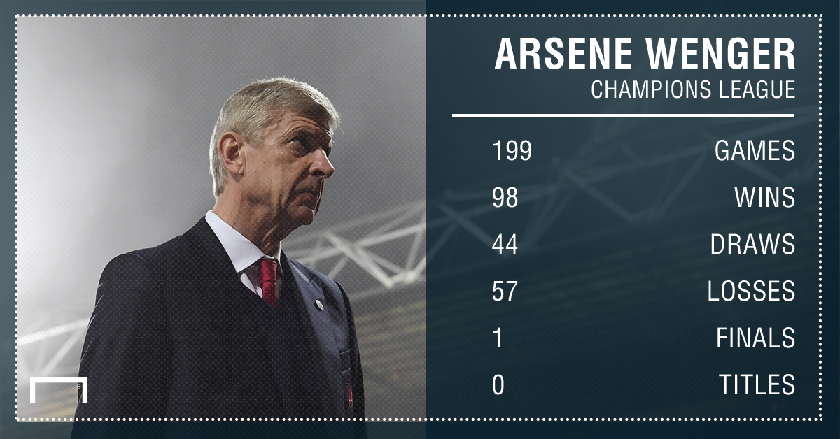 Arsene Wenger Champions League PS
