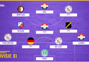 Speelronde 27 in de Eredivisie ligt achter ons. Welke elf spelers blonken er op basis van de data van Opta afgelopen weekend uit?