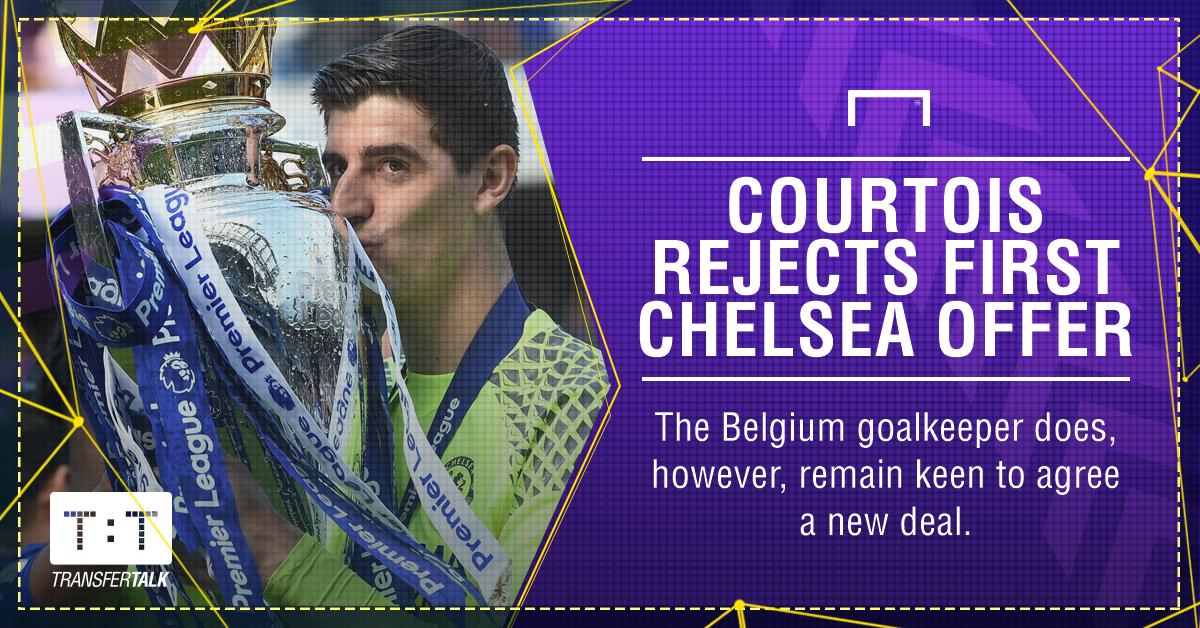 GFX Thibaut Courtois Chelsea