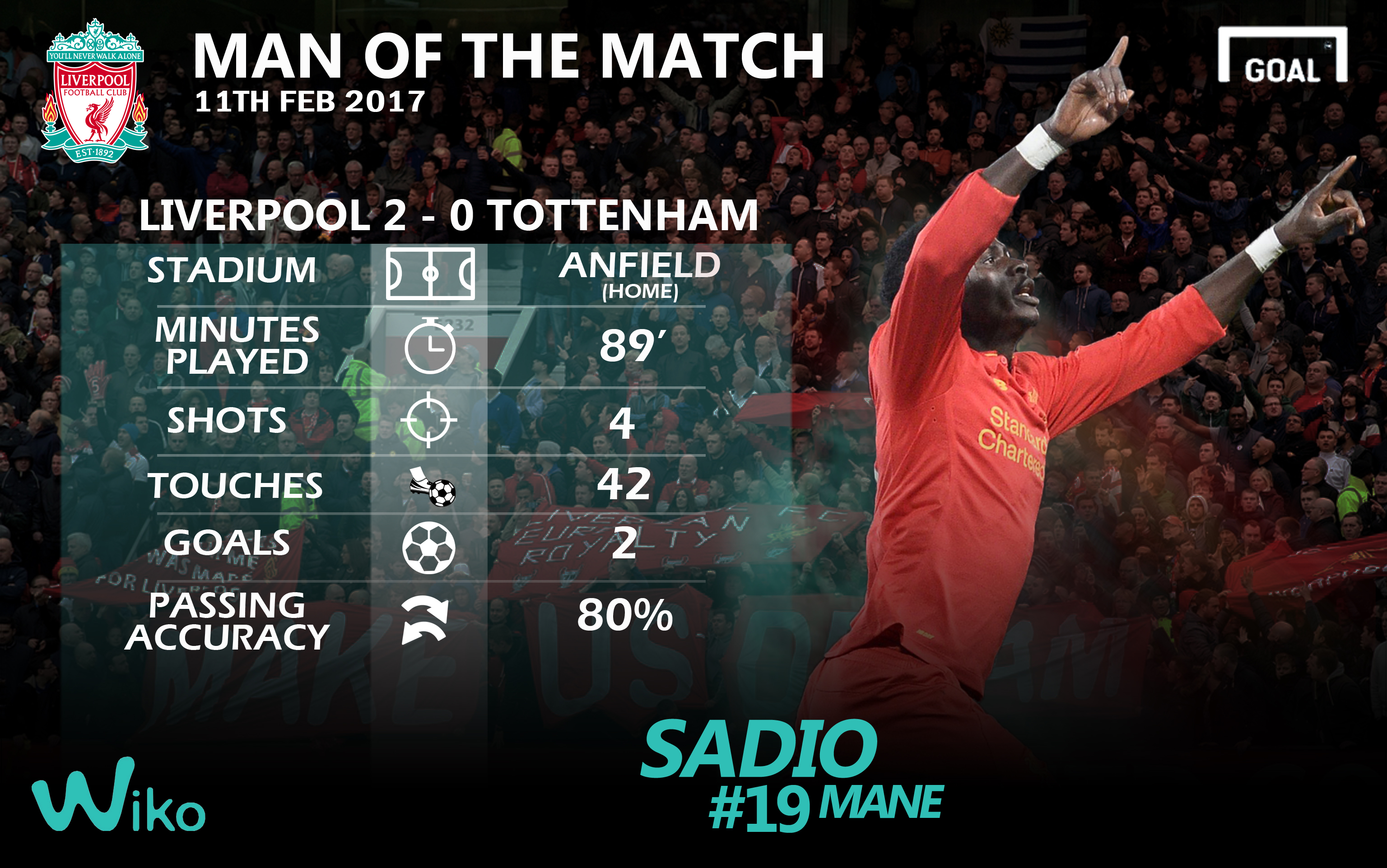 WIKO Game Changer Sadio Mane - vs Tottenham