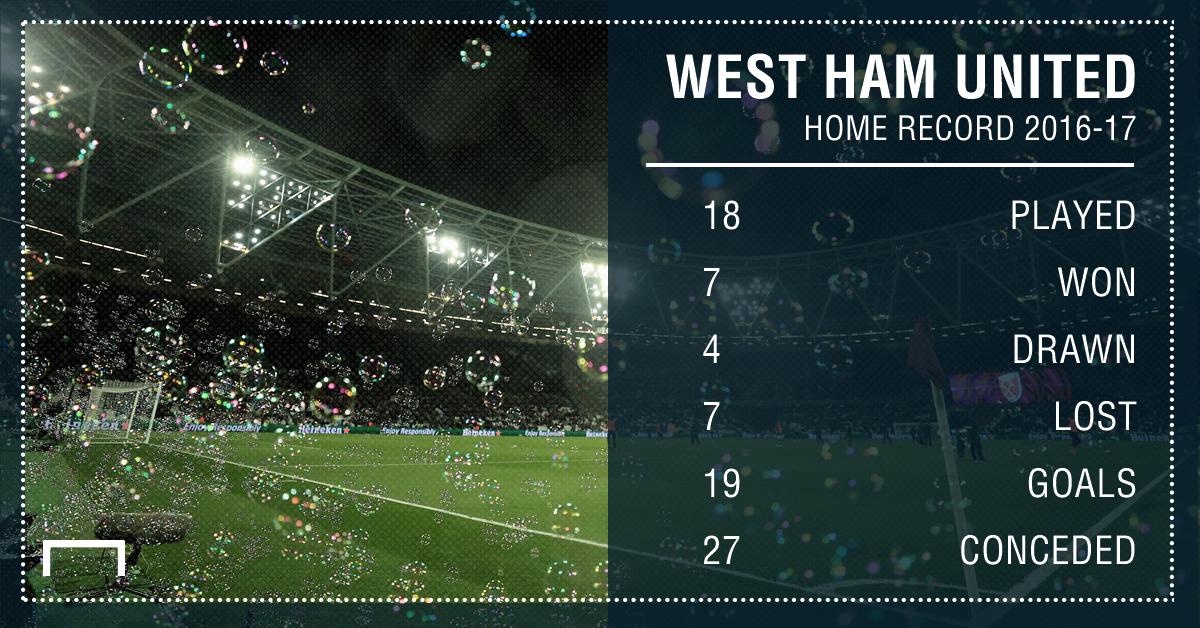 West Ham home 16 17