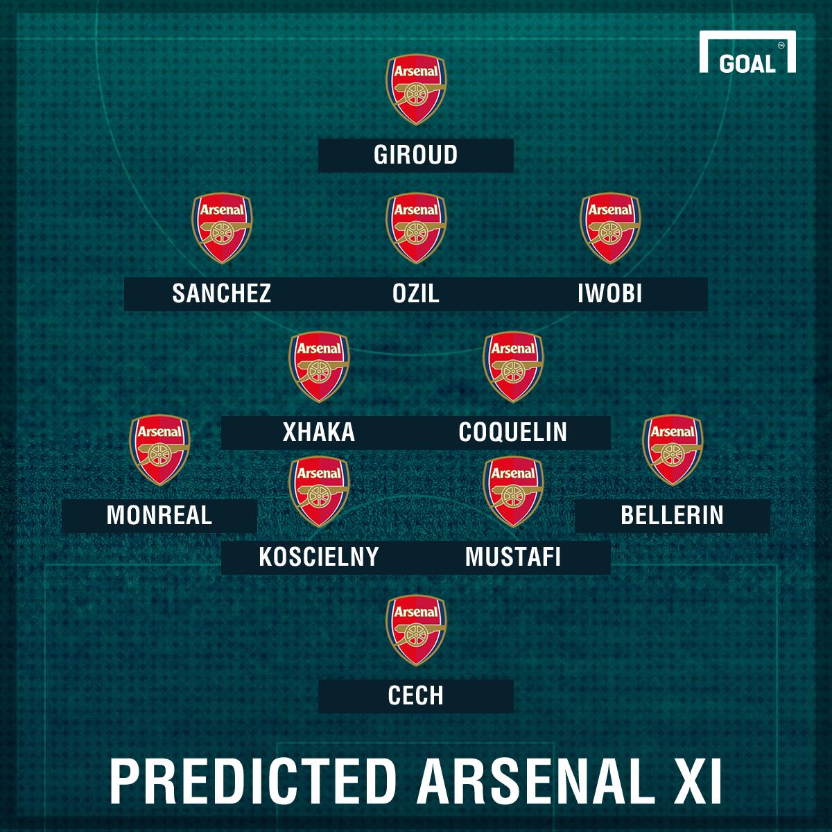 Predicted Arsenal Xi