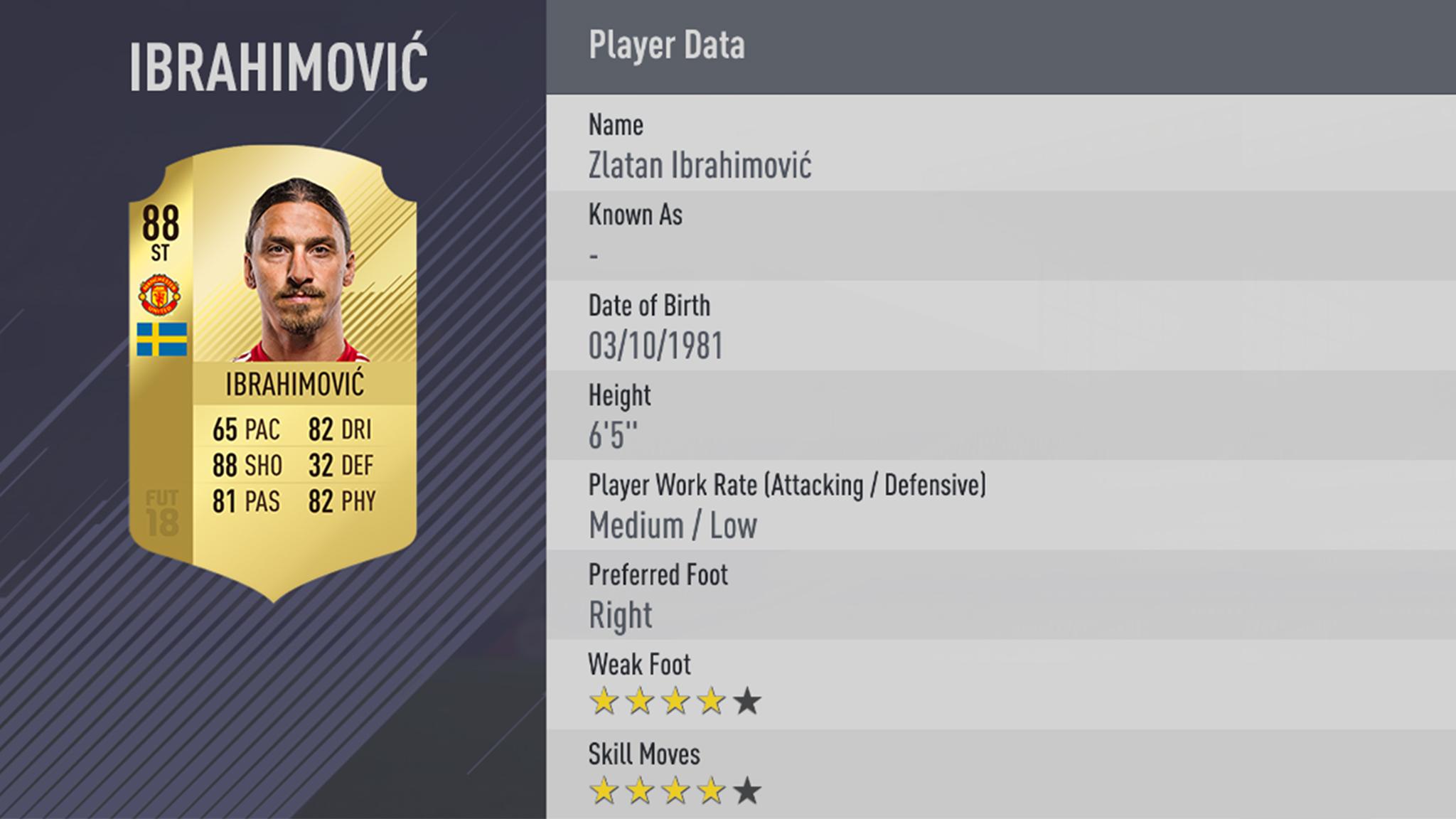 Zlatan Ibrahimovic FIFA 18