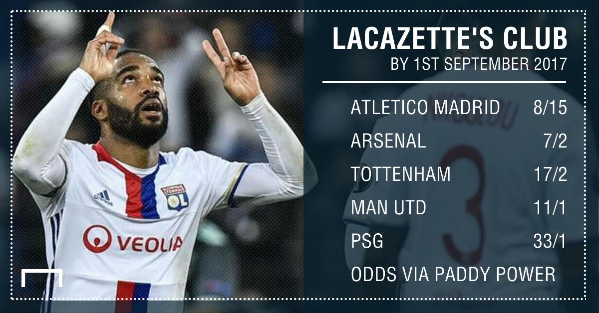 GFX Lacazette's next club betting