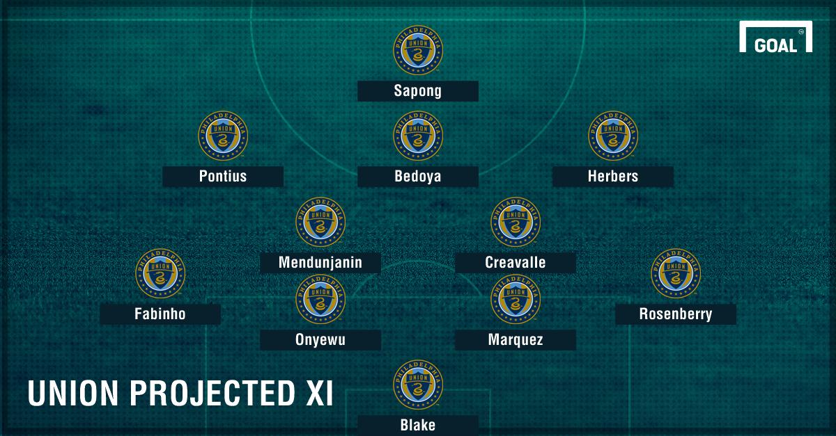 Philadelphia Union lineup GFX