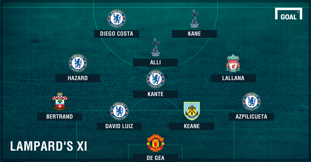 Frank Lampard Team of the Season