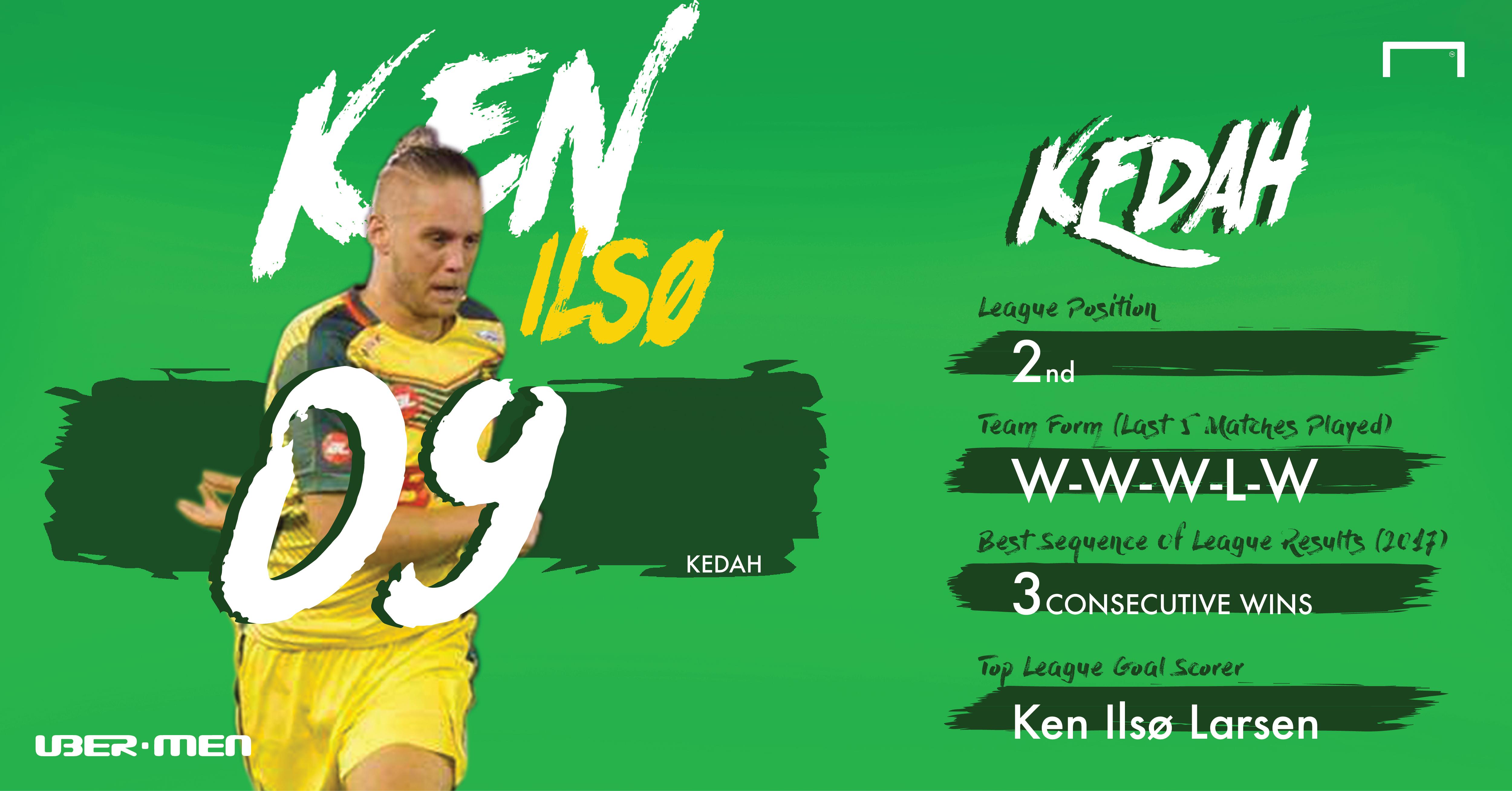 Ken Ilso Larsen Kedah vs Selangor infographics