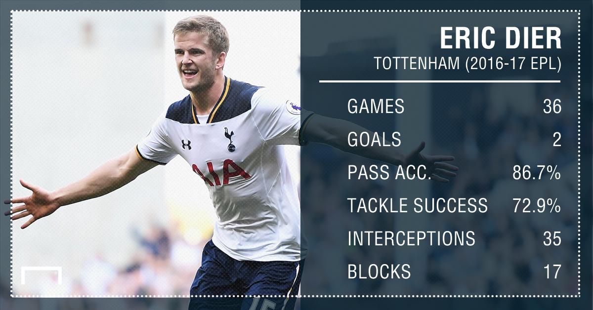 Eric Dier Tottenham PS