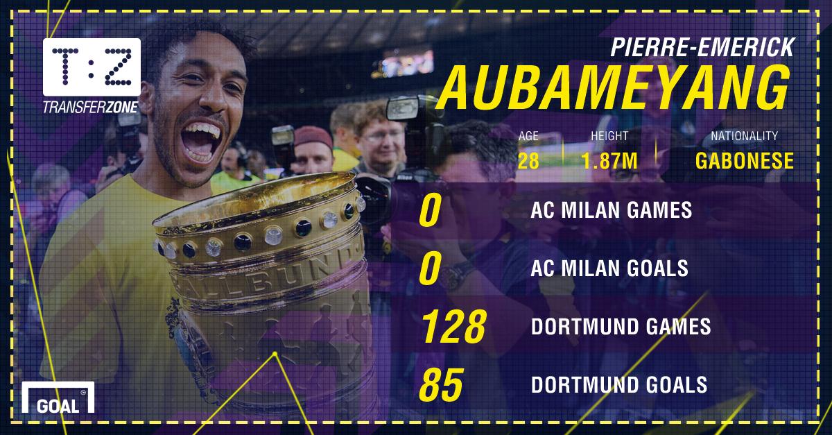 Pierre-Emerick Aubameyang Borussia Dortmund PS