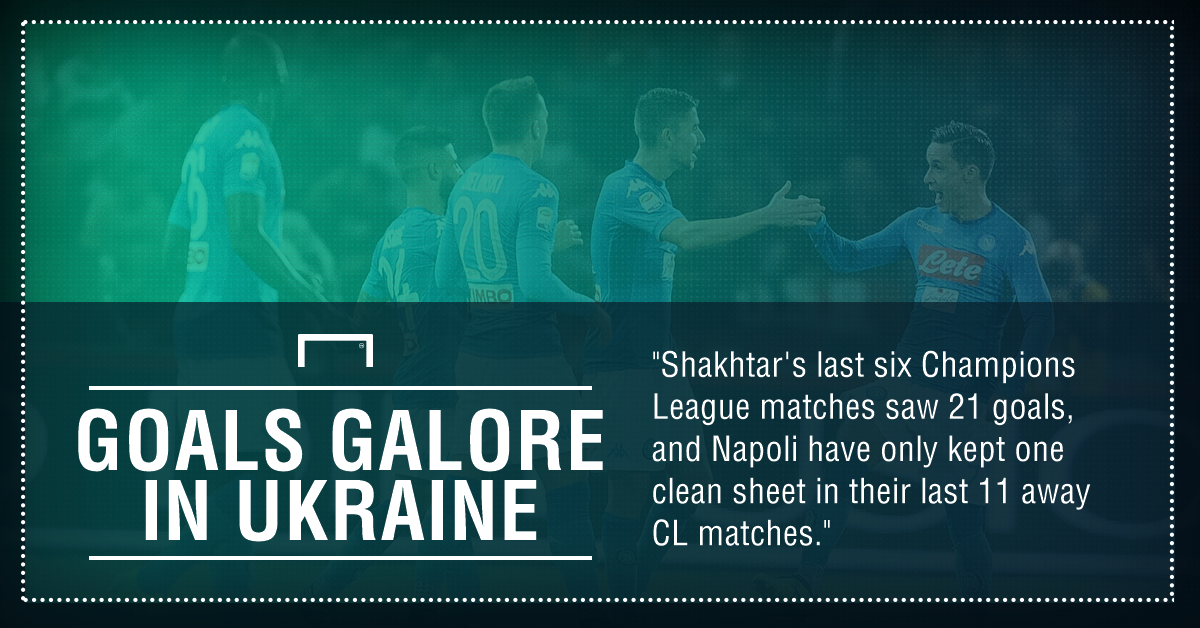 Shakhtar Donetsk Napoli graphic
