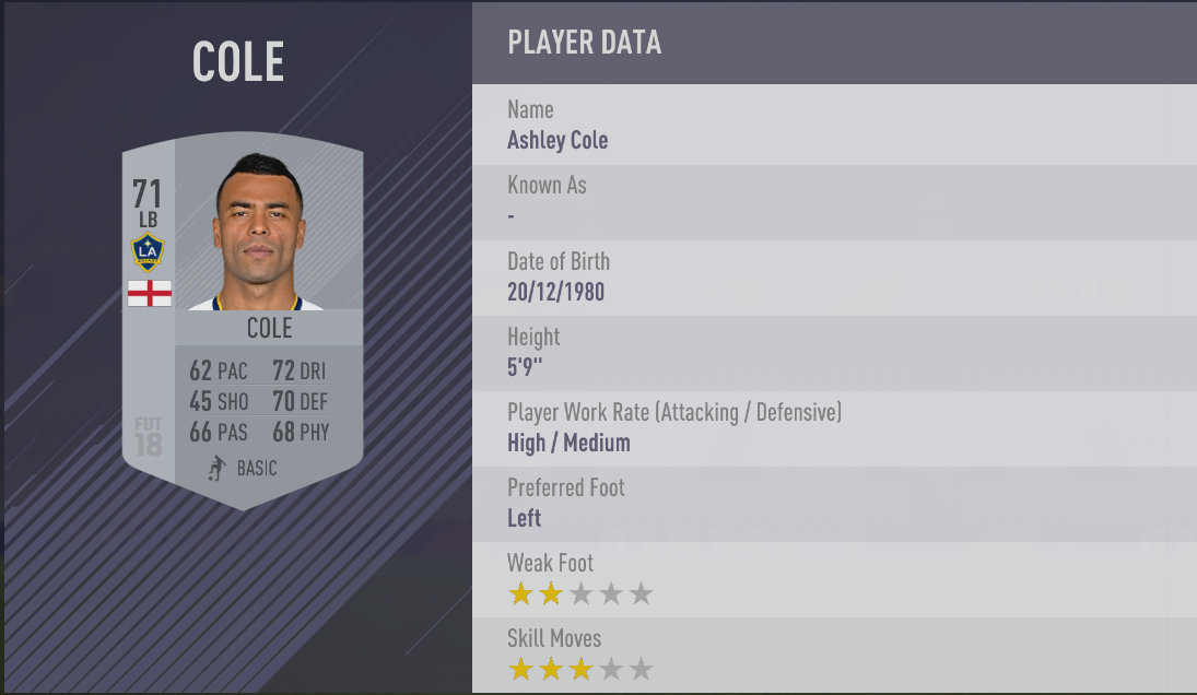 FIFA 18 LA Galaxy Player Ratings