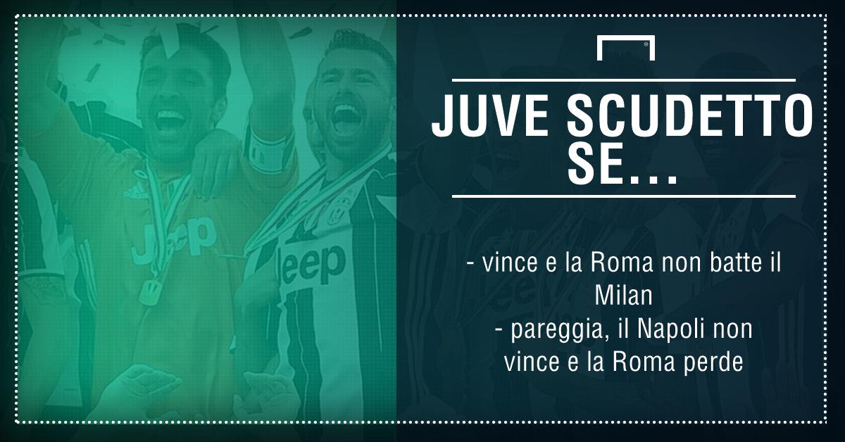 Juventus, scudetto in poltrona? I possibili scenari
