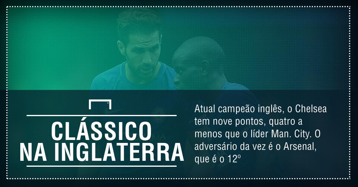 Chelsea e Arsenal empatam no dérbi, David Luiz expulso