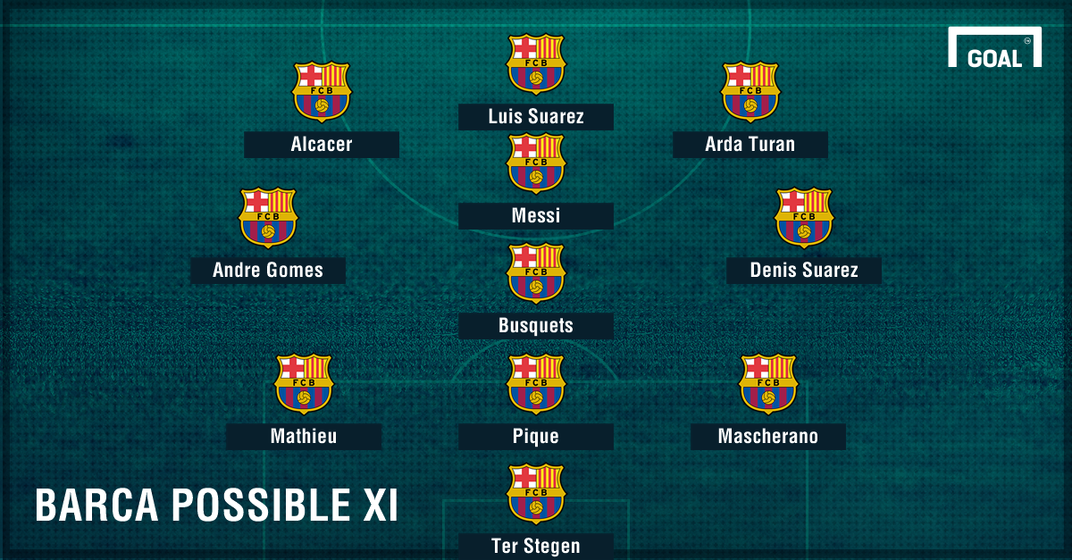 Barcelona possible Osasuna