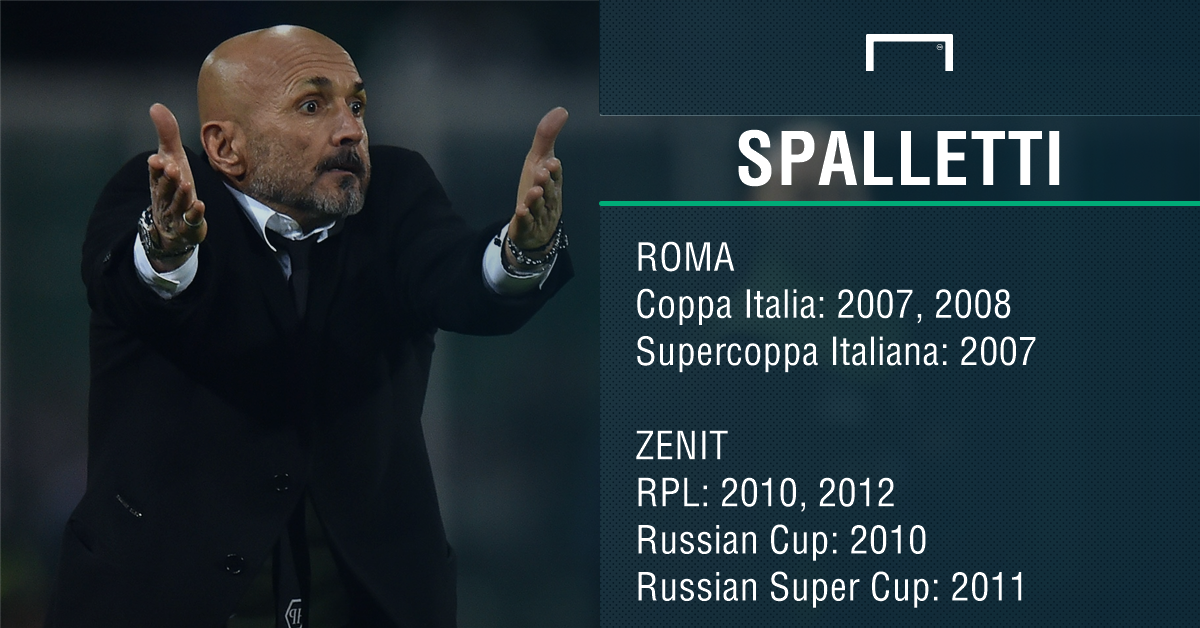 Luciano Spalletti Titles PS