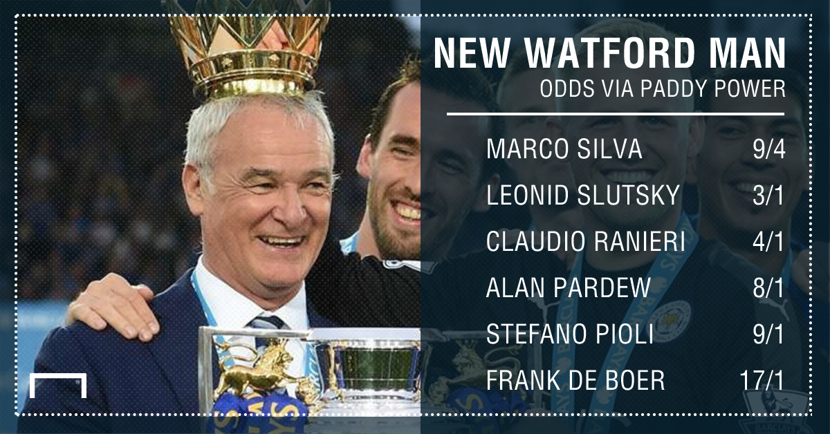 GFX New Watford Manager betting