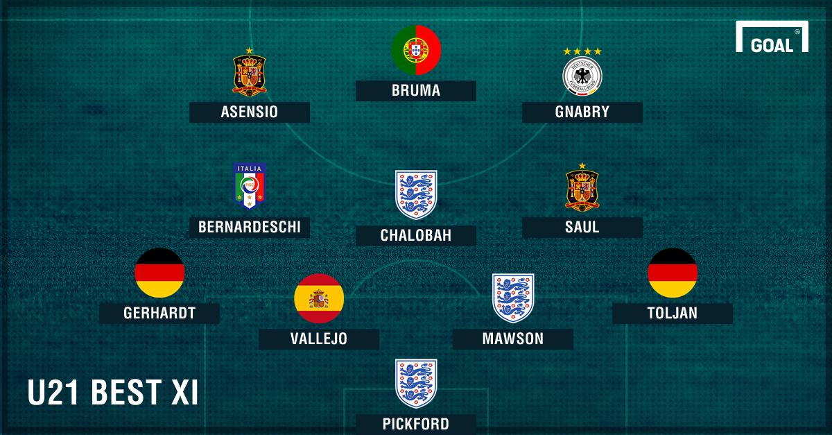 U21 Best XI