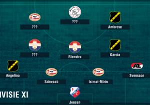 De doordeweekse speelronde van de Eredivisie is weer achter de rug, maar welke elf spelers maakten de beste indruk?