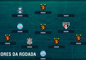 Confira quem foram os principais destaques da 15ª rodada do Campeonato Brasileiro