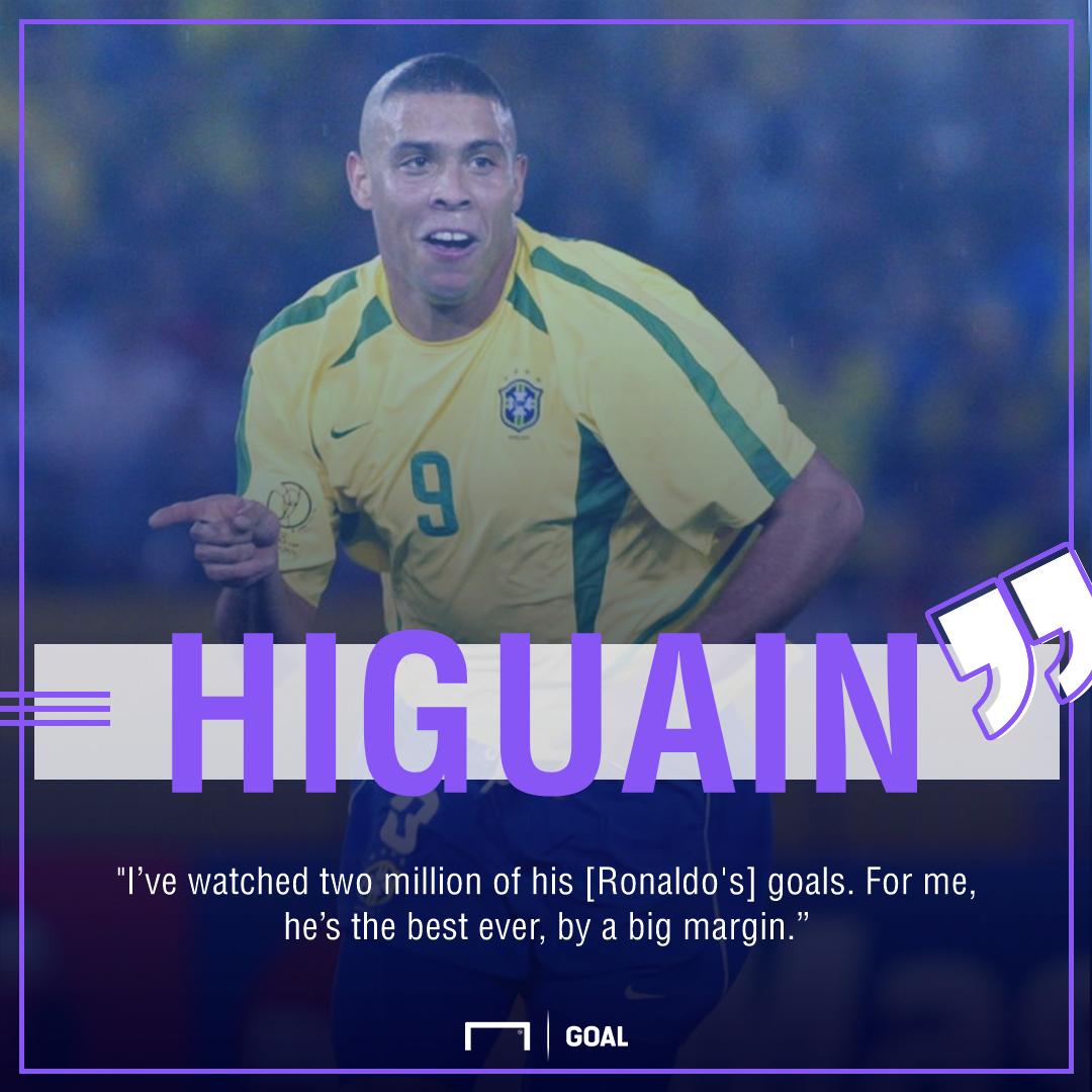 Gonzalo Higuain Ronaldo the best