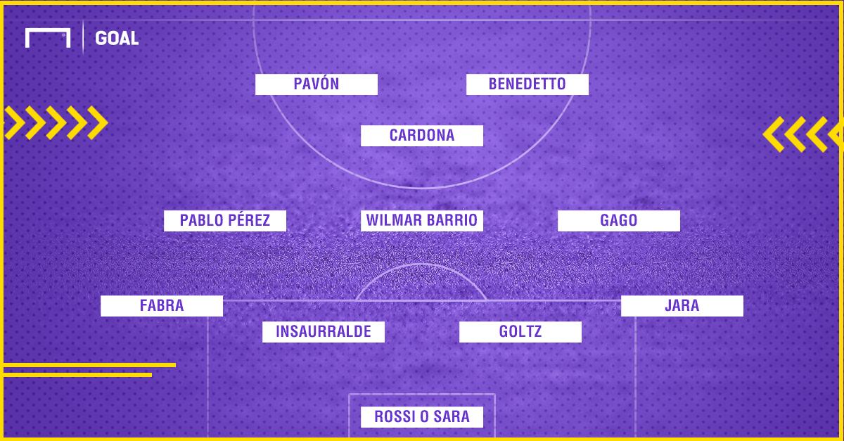 Formacion Boca Guillermo Barros Schelotto 4-3-1-2