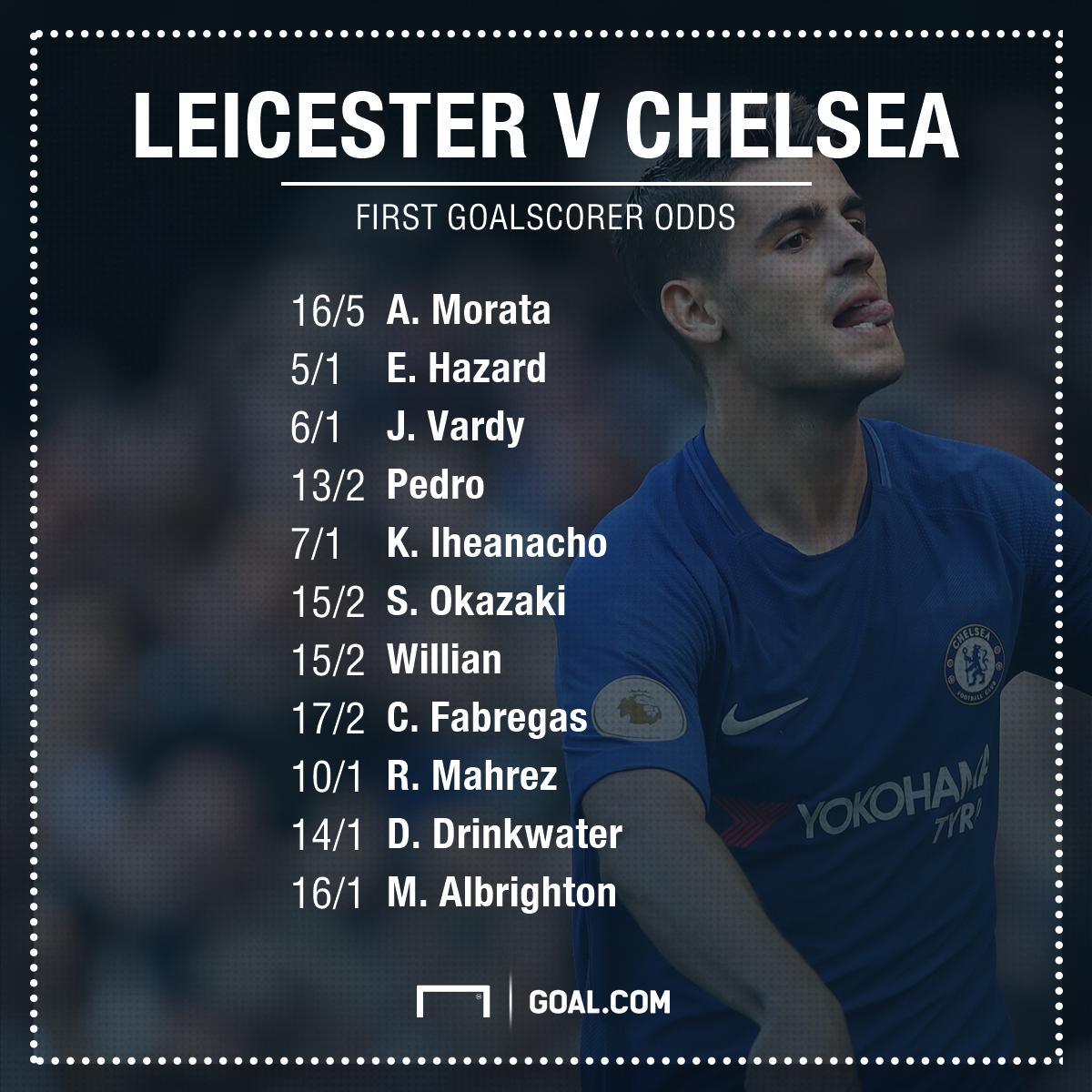 Leicester versus Chelsea