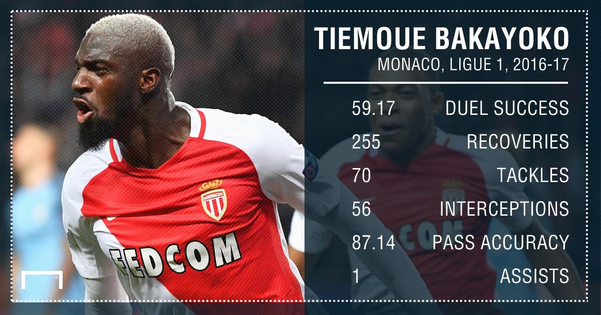 Tiemoue Bakayoko Monaco 16 17