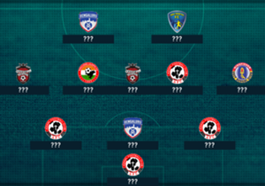 Goal picks out a best XI from Round 17 as Churchill Brothers' victory relegated Mumbai FC from the top tier for the first time in the club's history.