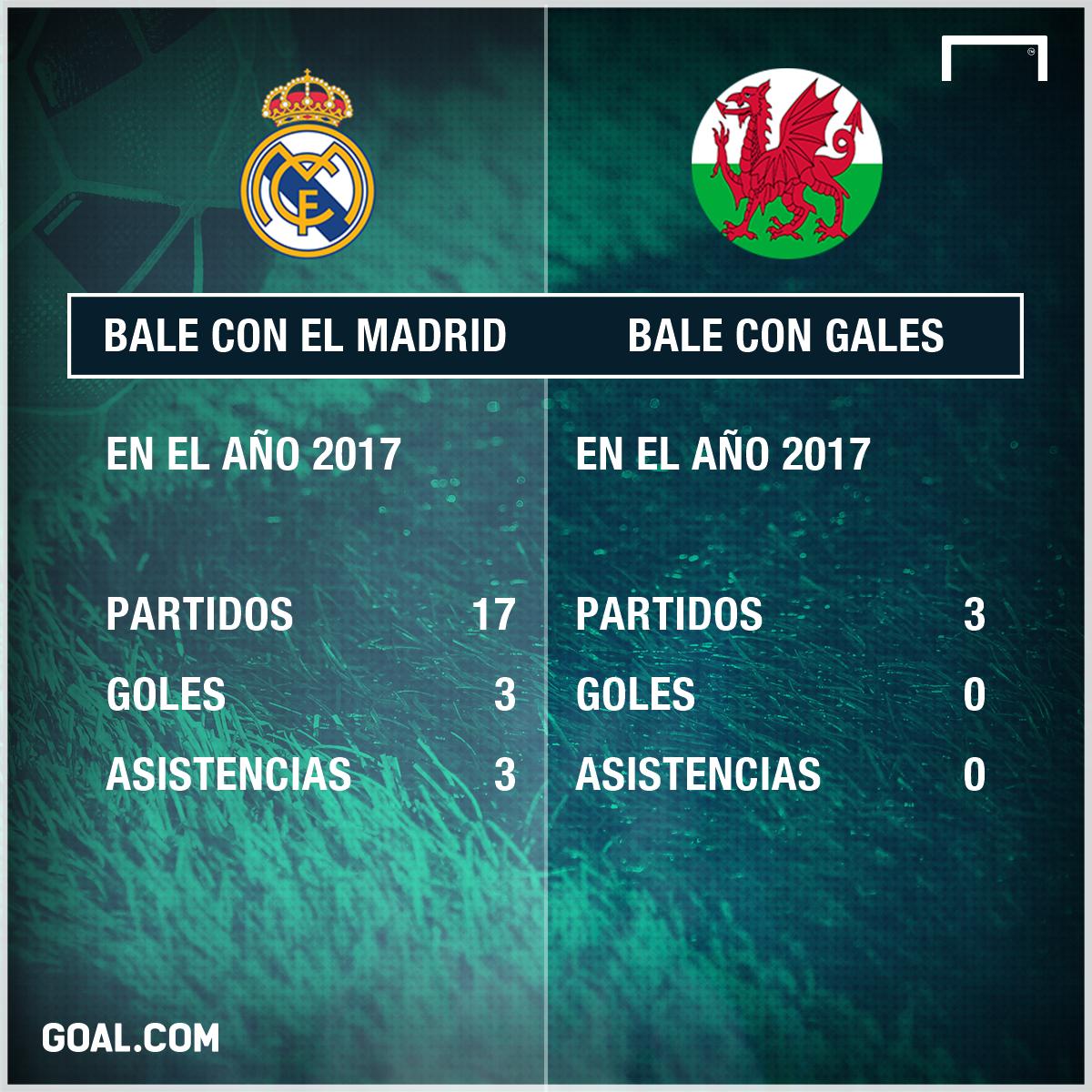 Zidane pide paciencia hacia Bale, pero quiere que haga más