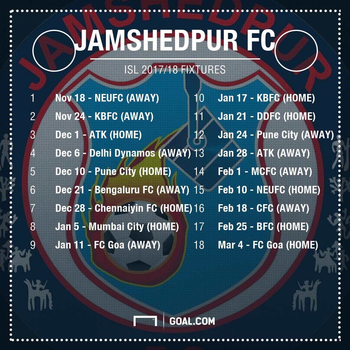 ISL Fixtures