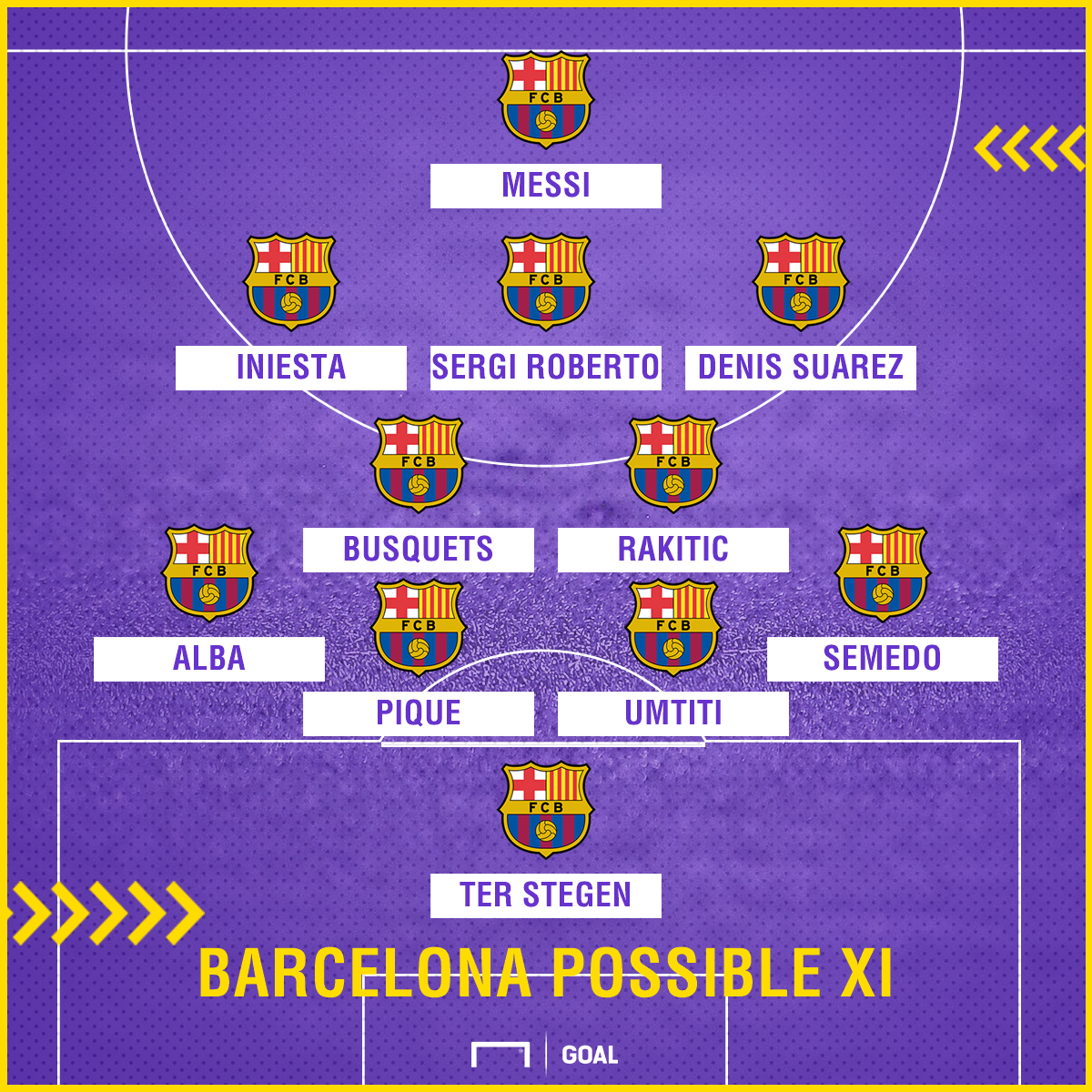 Barcelona possible XI Alaves