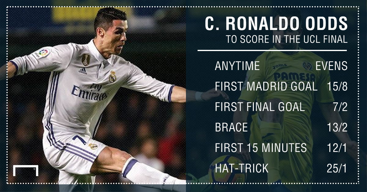GFX Ronaldo UCL scorer betting