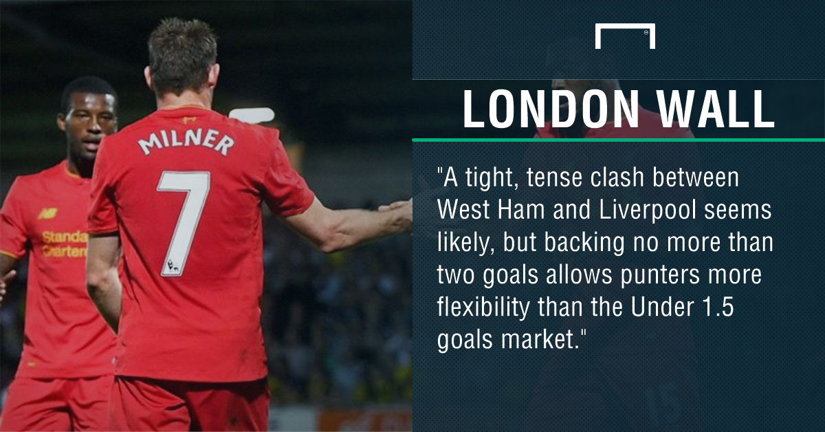 GFX West Ham Liverpool betting
