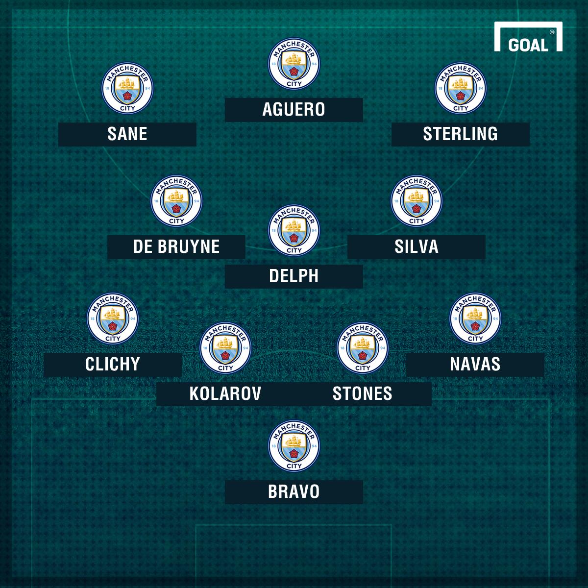 Man City XI