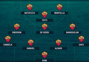 Le onze de la Roma durant l'ère Totti