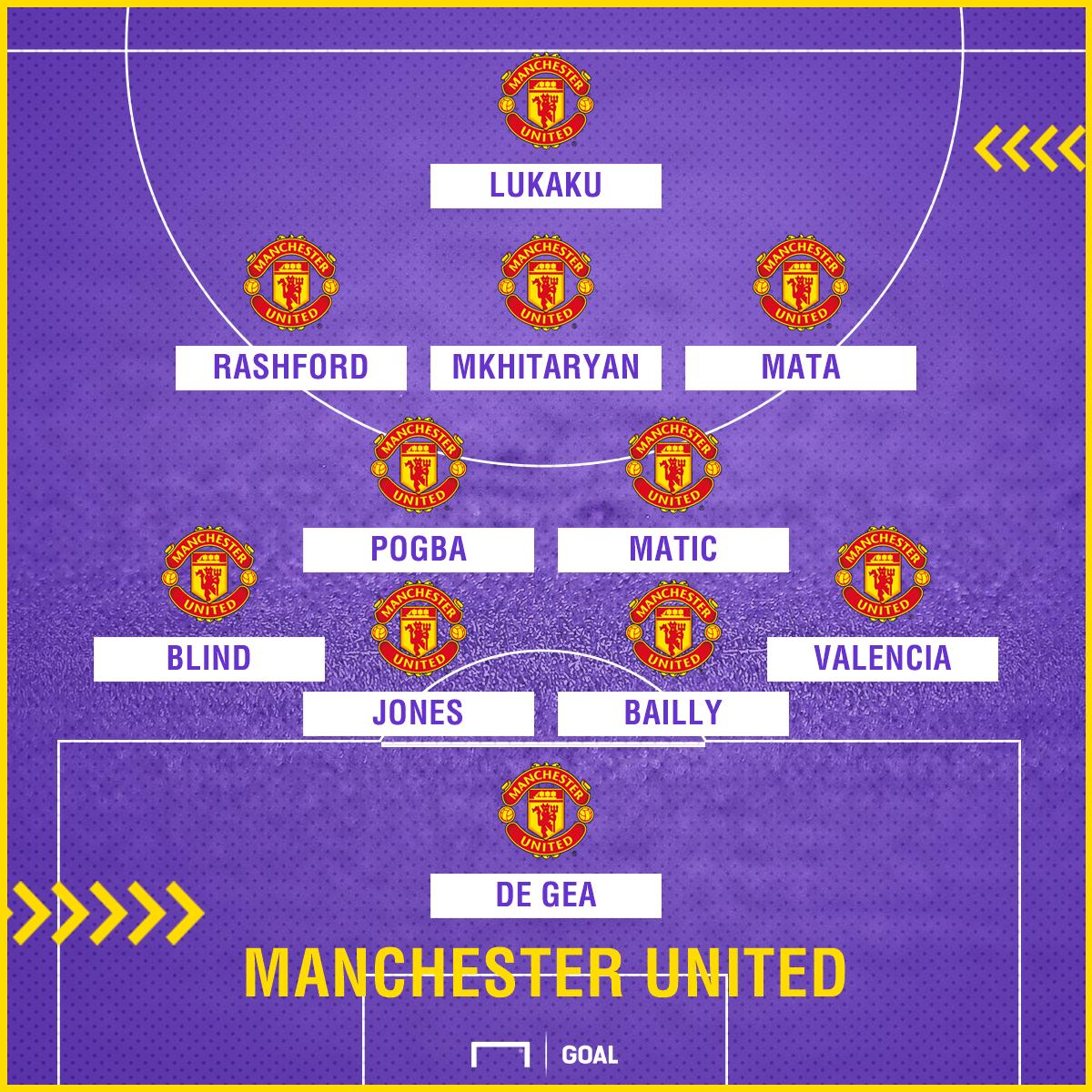 Manchester United Squad